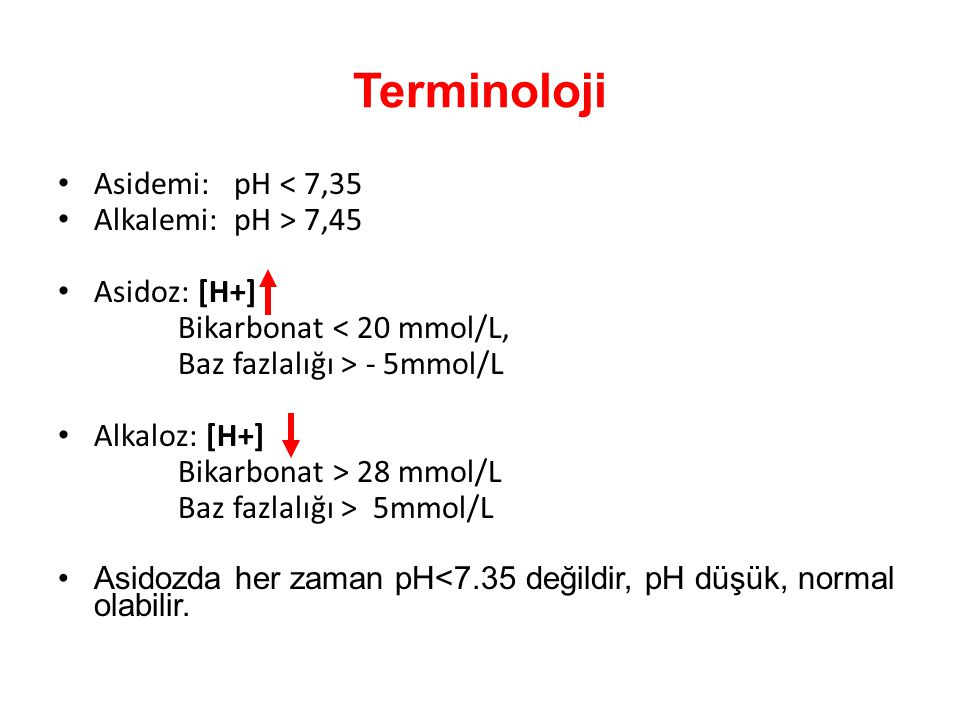Terminoloji Asidemi: pH < 7,35 Alkalemi: pH > 7,45 Asidoz: [H+]